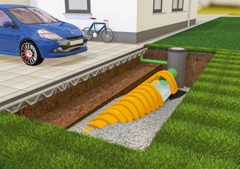 Garten Clevere Entwässerungslösungen von BIRCO für Haus und Hof - News, Bild 1