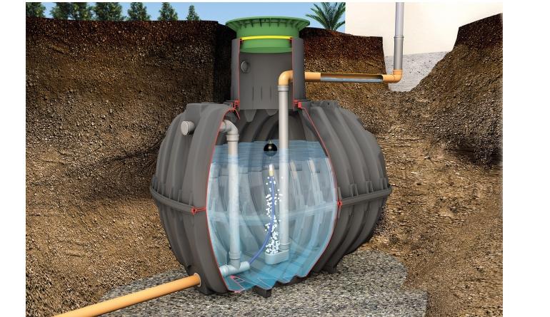 Gut gemocht Regenwasser sammeln und nutzen HL36