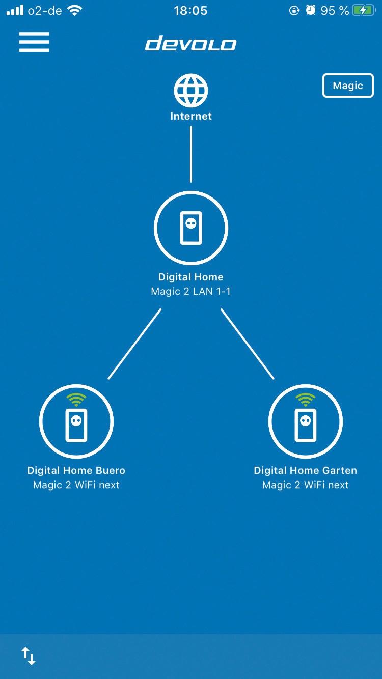 Netzwerk Zubehör Devolo Magic 2 WiFi next Multiroom Kit im Test, Bild 5