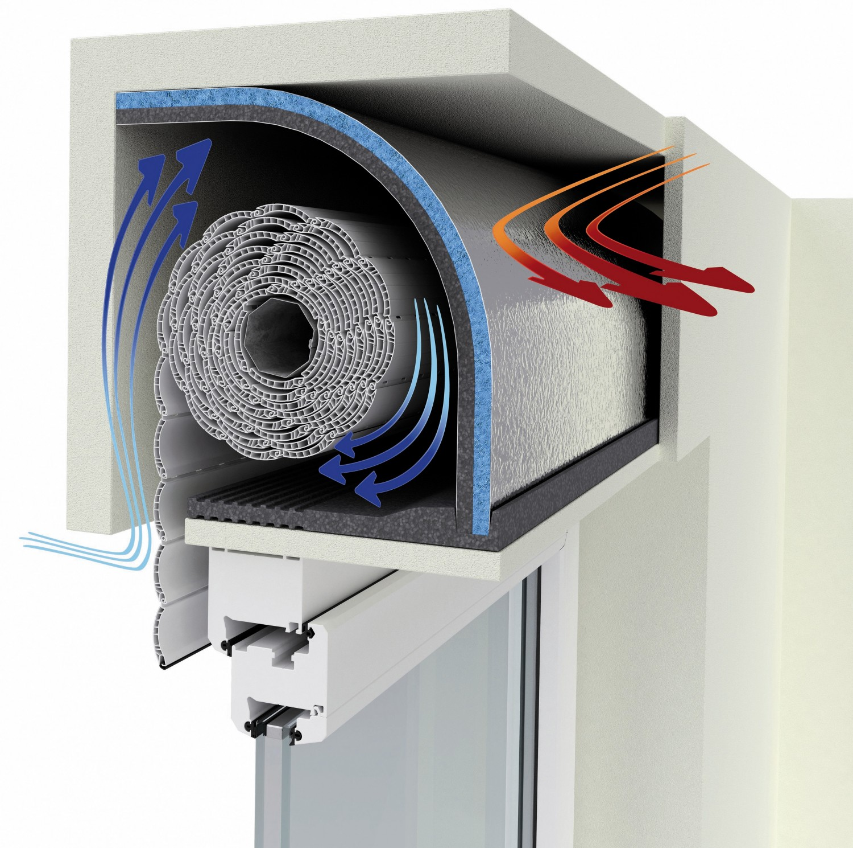 Sonstige Baustoffe Selit Dämmtechnik Rolladenkasten-Dämmung Selitherm im Test, Bild 1